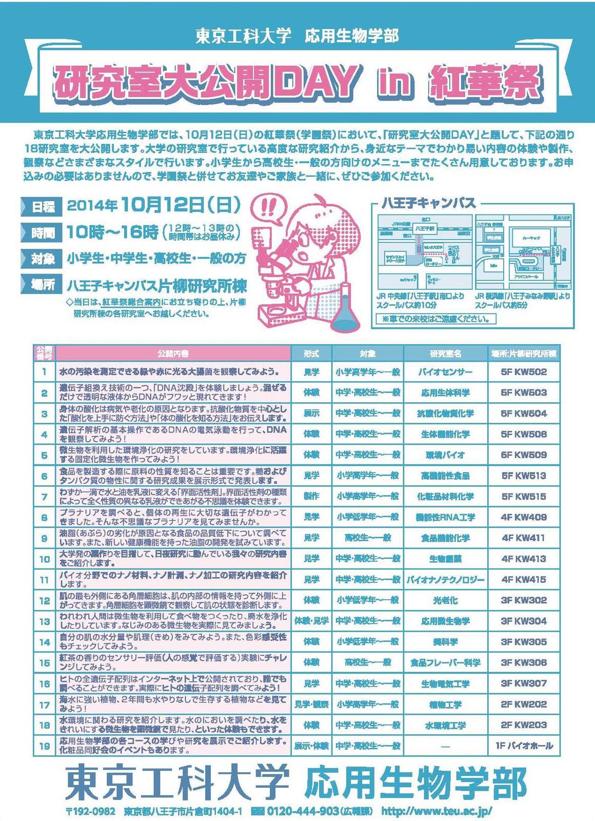 Kokasai2014_3